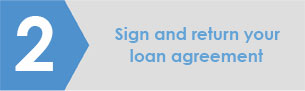 Step 2- Sign Loan agreement